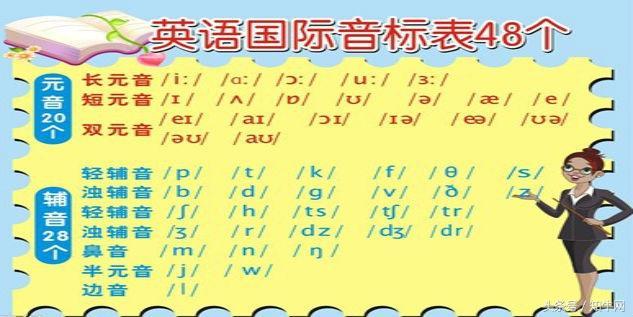小学英语48个音标标准发音(附详细图解),太牛了,初学者必备