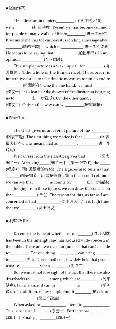 2018考研英语作文万能模板,错过可惜!