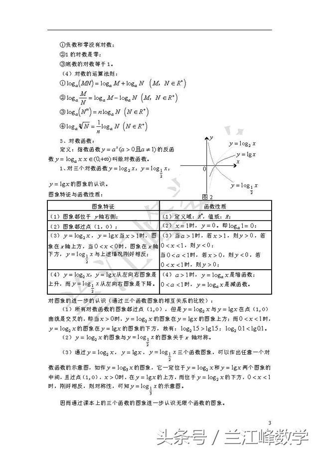 对数函数和指数函数如何能学好方法