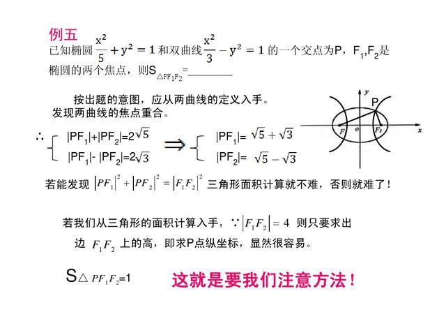 高中数学解题方法指导,六种常用方法让你学习数学更加简单