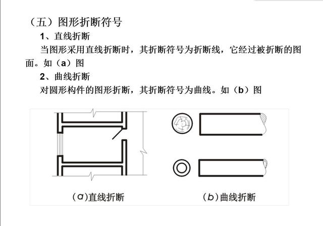 教你如何快速看懂建筑施工图纸