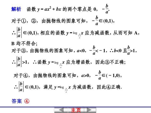 高中数学关于函数图像问题,体现了数形结合的数学思想