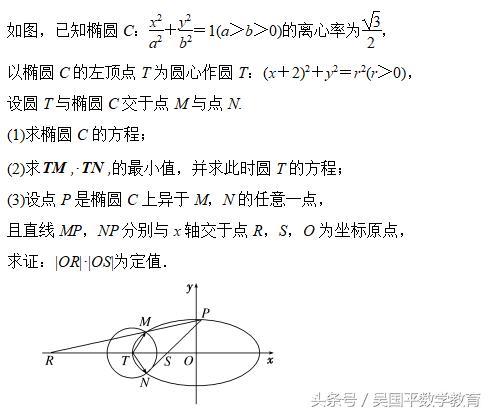 高考数学压轴题很难?一起看看这份解题攻略