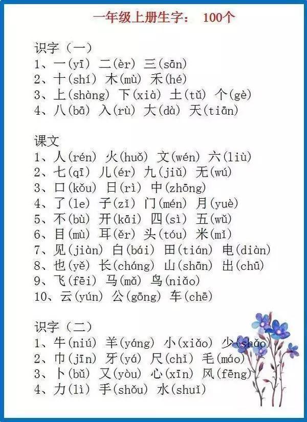 小学1-6年级12册书2460个生字(带拼音)