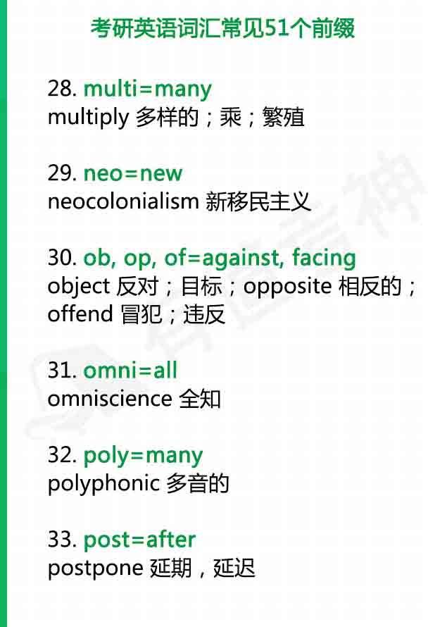 考研英语词汇,常见的51个前缀