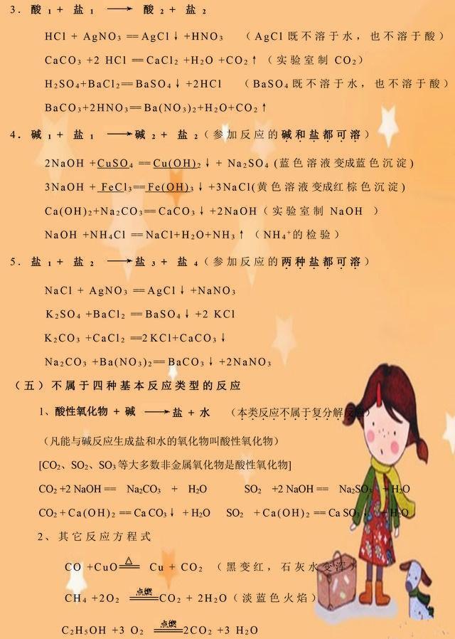 化学老师:这62个初中化学反应方程式归类!必须给我背下!