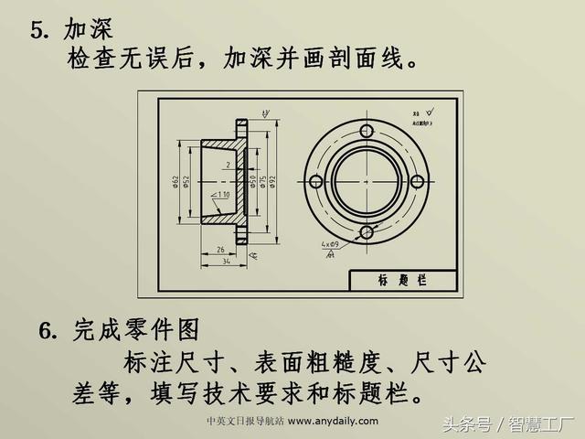 最全机械制图基础知识