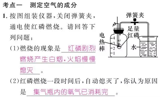 初三化学丨1-4单元知识框架+易错题汇总+中考真题再现!期中专用