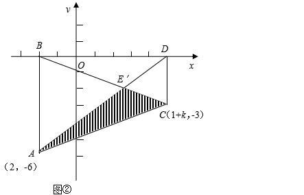 2018中考函数与几何综合的压轴题
