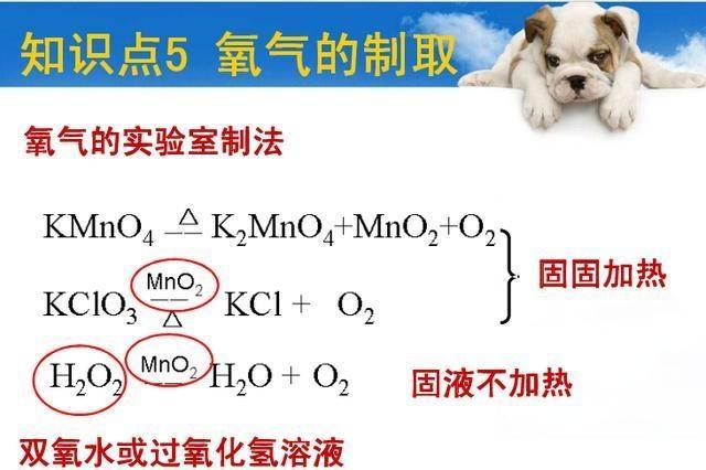 初中化学考点、难点知识汇总