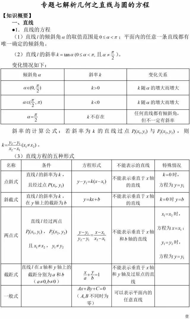 高中数学|解析几何之直线与圆的方程难点解析与汇总