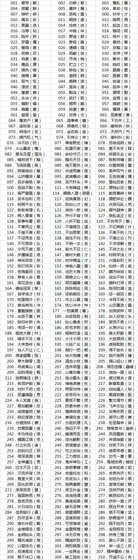 近10年中高考最常见的300个错别字