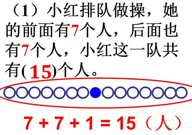 一年级数学上册《排队问题》