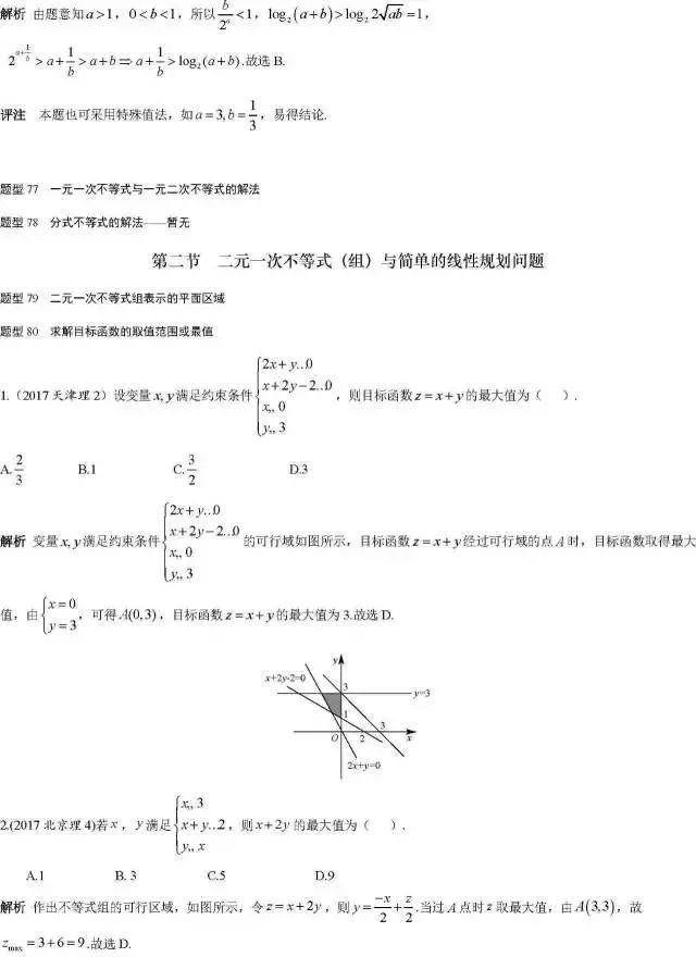 必刷题丨高考数学168类经典真题!