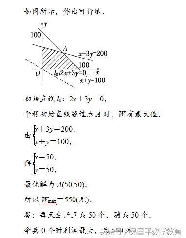高考数学实际应用类问题讲解分析:如何解决不等式实际应用问题