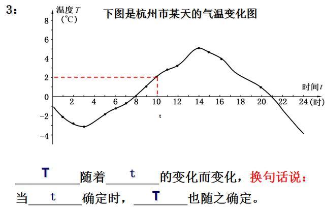 """初中数学""""函数""""概念之我见,难点在哪里,如何破解?"""
