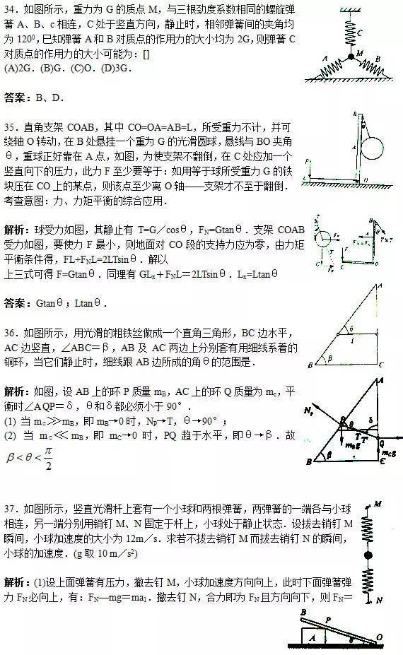 高中物理经典易错题汇总!附答案详解