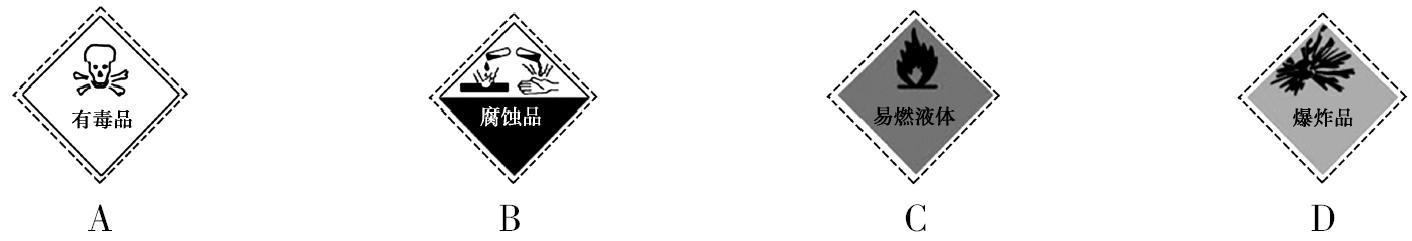 中考化学常见仪器及基本实验操作题型