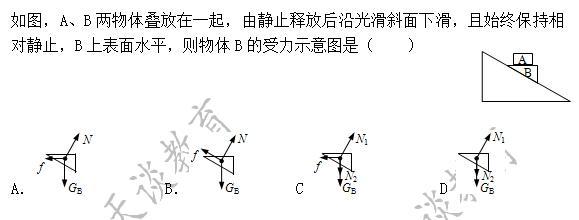 高一物理(必修一):受力分析——斜面上物体