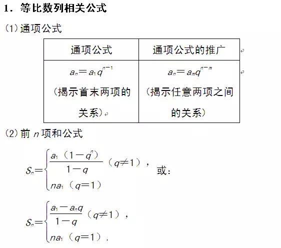 数列通项公式与数列求和的多种方法,含经典例题解析!