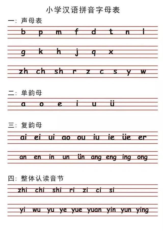 小学汉语拼音汇总,一年级