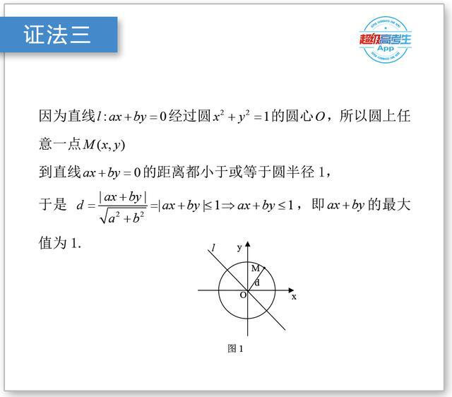 几何法解不等式最值问题,3个方法都非常巧妙
