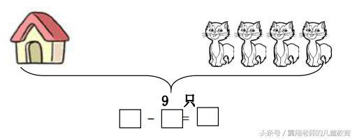 一年级数学上册《大括号专项》,各类型细分,一次通通搞定