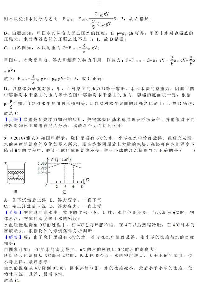 中考物理浮力考点复习,考点讲解+中考真题解析,复习必备!