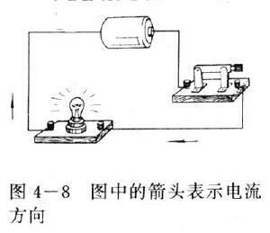 有关电的基本知识