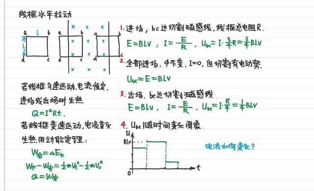 高二物理上学期期末考试高频考点说明