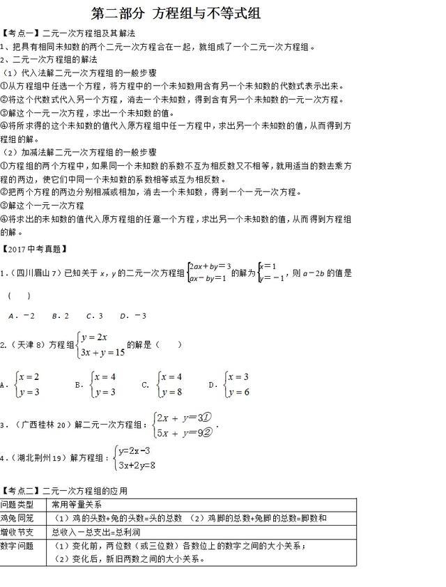 「中考数学总复习」方程组与不等式(组)基础考点+中考真题