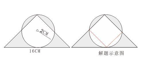 小升初:数学不规则图形面积计算10大经典例题(含做题方法)
