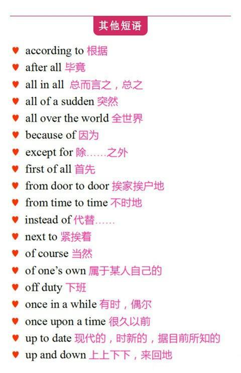 资料|小学英语常见的介词短语