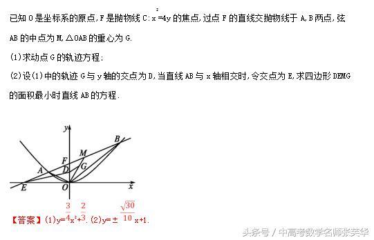 高考数学压轴题突破140 破解平面解析几何三大热点题型
