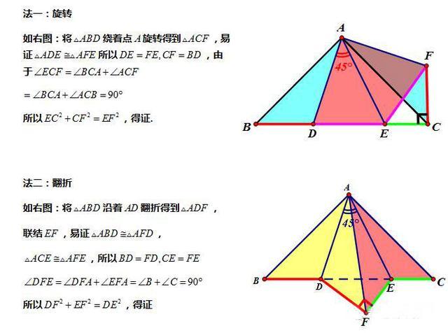 全等三角形八大模型——半角模型
