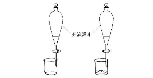 高考化学必考实验考点全汇总