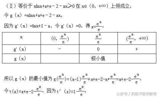 高考数学, 典型例题分析2:如何解导数综合问题