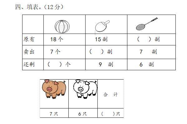 小学一年级第二学期数学学业水平检测第一单元试题