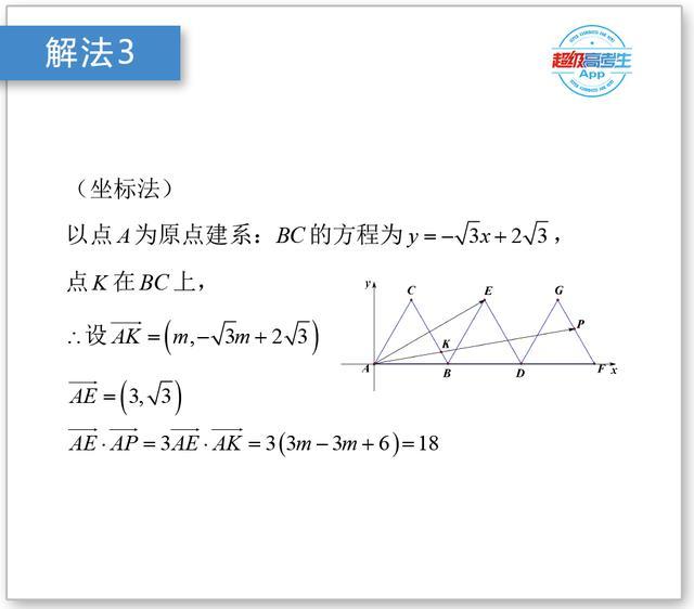 向量问题的四种解决方法,沟通代数、几何与三角函数的一种工具
