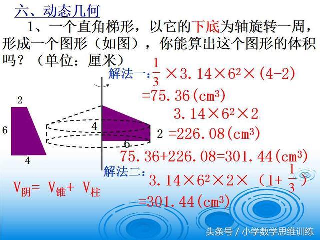 小升初难点---图形 圆柱与圆锥难题六大类型难题解析