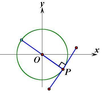 圆、椭圆、双曲线中的垂径定理
