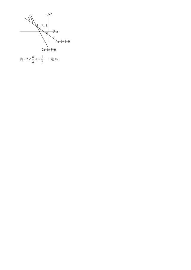 高考数学总复习冲刺:数形结合的思想解题详细解析