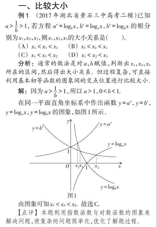 解题技巧|如何运用函数的图象解题?