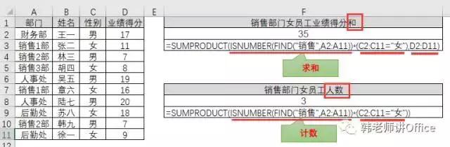 SUMPRODUCT函数的十二种用法