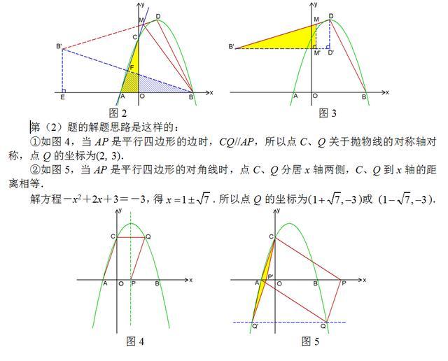 初中数学中考真题详解