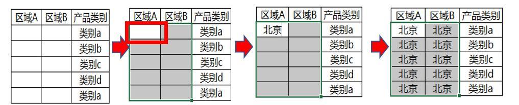 10个你肯定用得上的Excel技巧,让你的效率提升10倍(上篇)