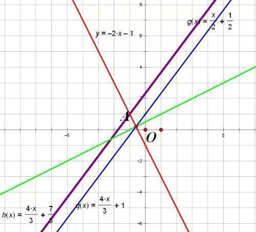 高中数学:函数知识点总结,重点内容整理