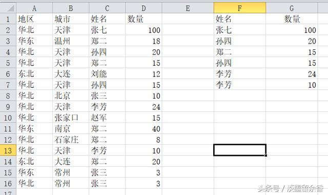 如何提取符合2个条件所有人的姓名或数量