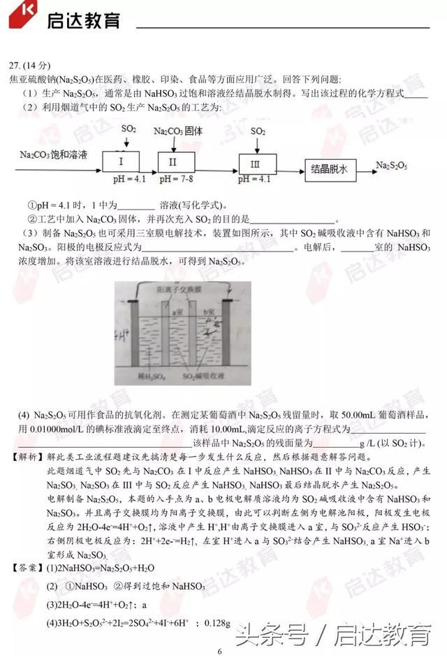 高考化学全国Ⅰ、Ⅱ卷 真题答案及详细试卷解析
