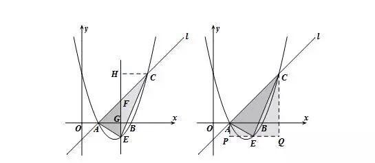 二次函数图象中的面积问题